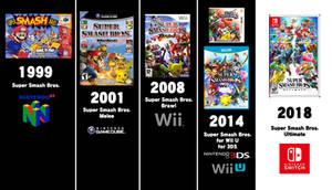 Super Smash Bros History