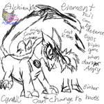 Sketch Etichieaka full Form ( transformation) Info