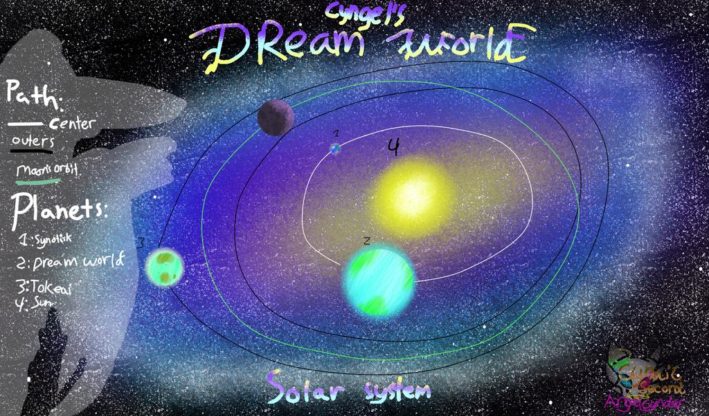 Cyngels Galaxy Solar System by AngelCnderDream14