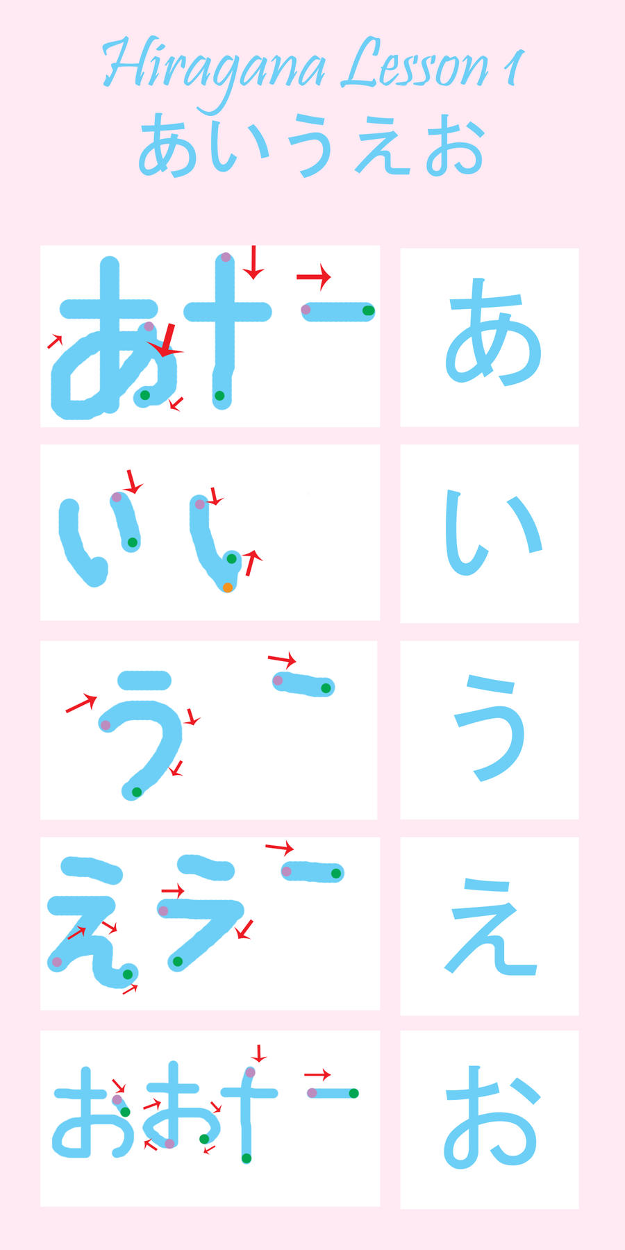 how to say go in hiragana