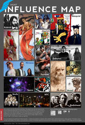 Influence Map by sagast