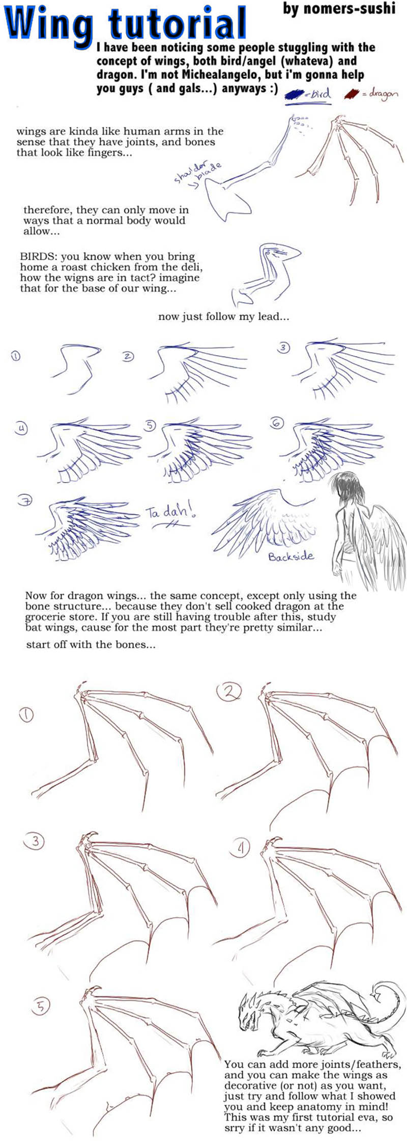 wings tutorial ftw by nomers-sushi