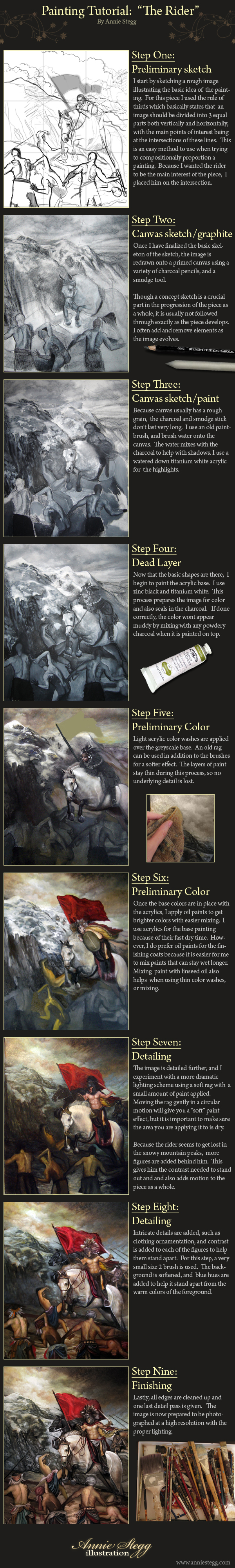 Painting Tutorial: The Rider by PinkParasol