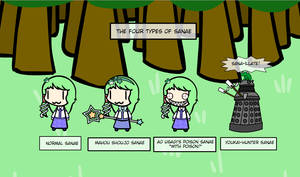 The Various types of Sanae