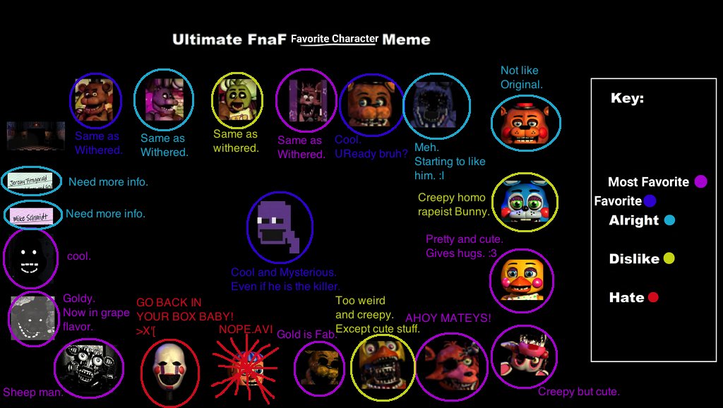 Which fnaf 1 or 2 character are you elhouz