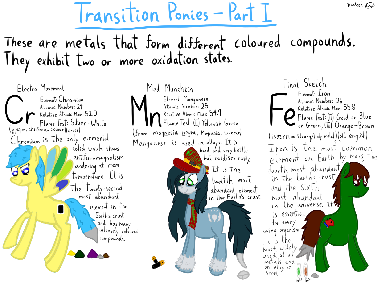 Periodic table of ocs transition ponies 1 by michylawhty on deviantart periodic table of ocs transition ponies 1 by michylawhty urtaz Gallery