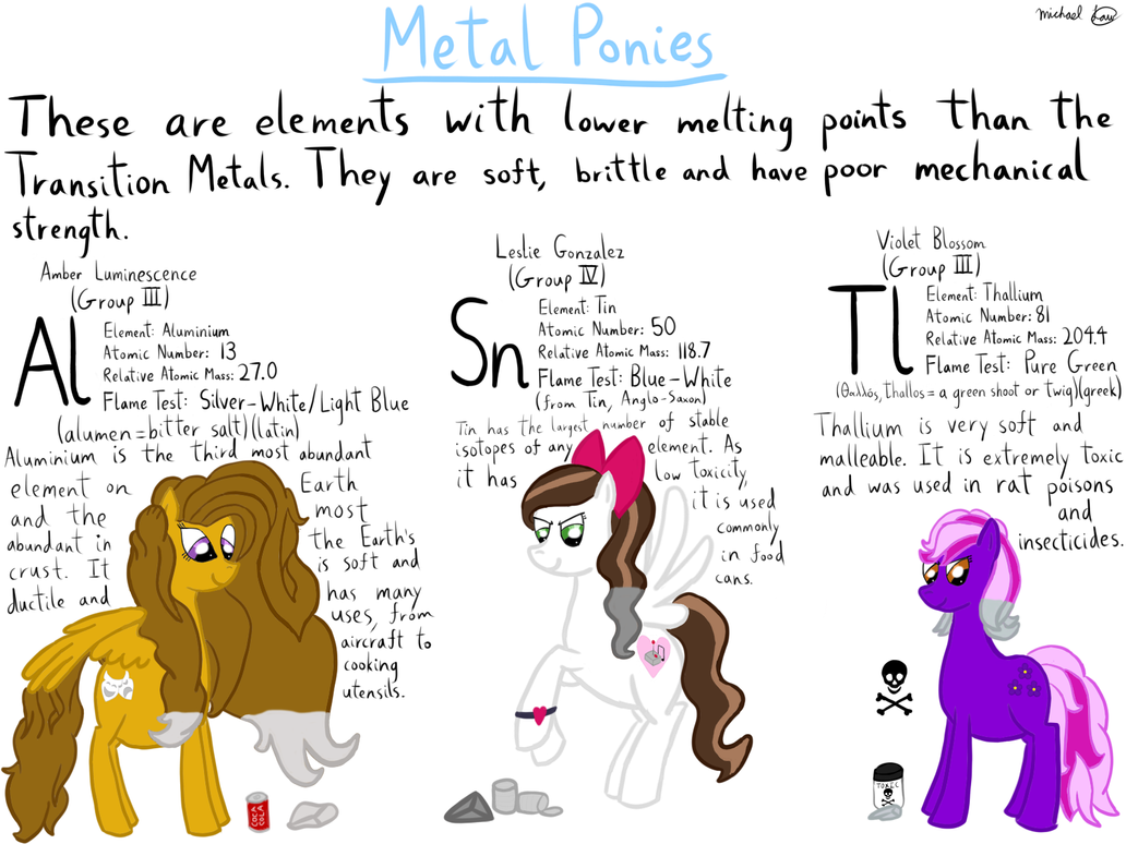 Periodic table of ocs metal ponies by michylawhty on deviantart periodic table of ocs metal ponies by michylawhty urtaz Images