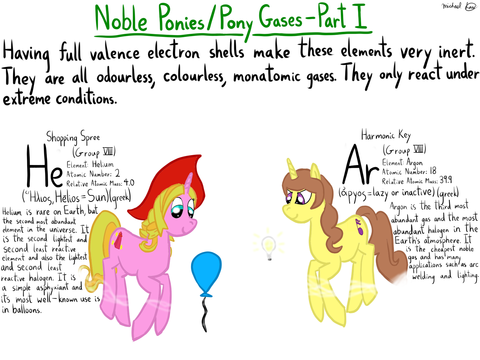 The periodic table of original characters by michylawhty on deviantart michylawhty 3 0 periodic table of ocs noble poniespony gases 1 by michylawhty urtaz Gallery