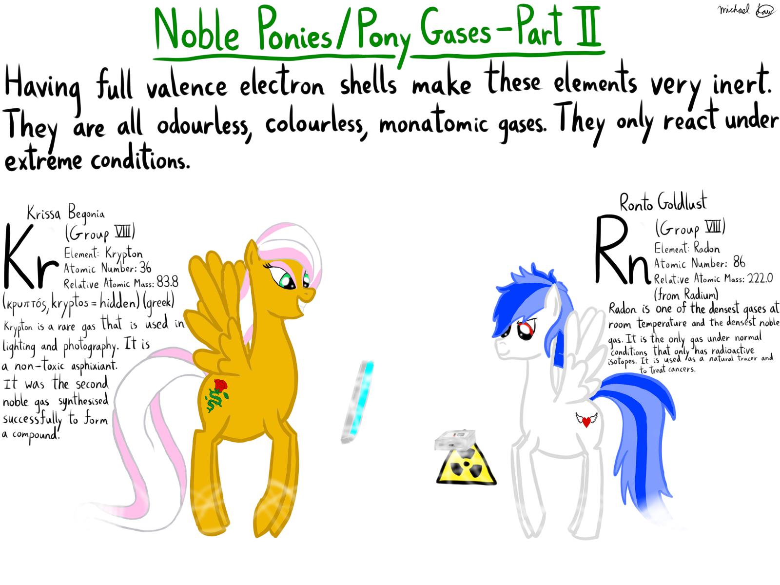 michylawhty 1 0 periodic table of ocs noble poniespony gases 2 by michylawhty