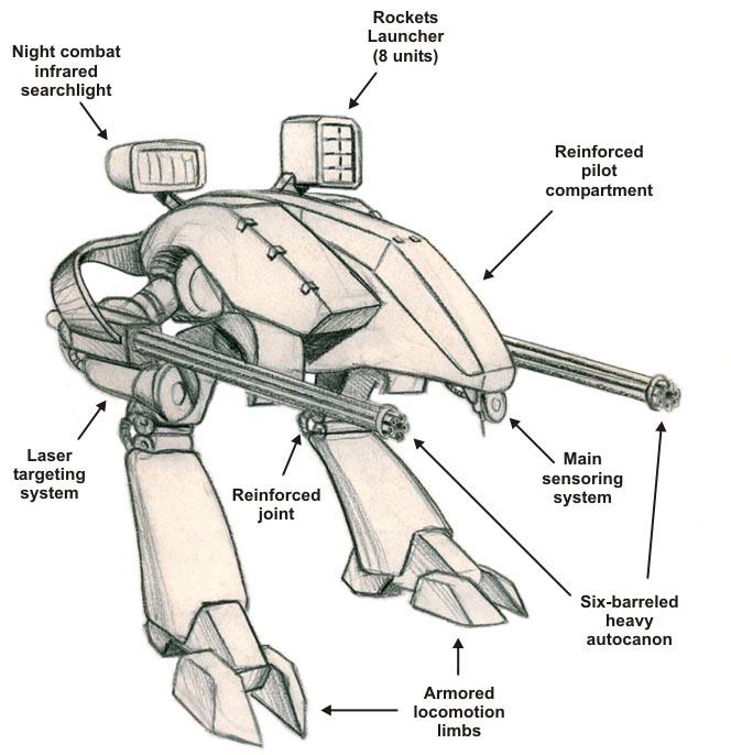 All-Terrain Combat Unit by Guilhem-Bedos