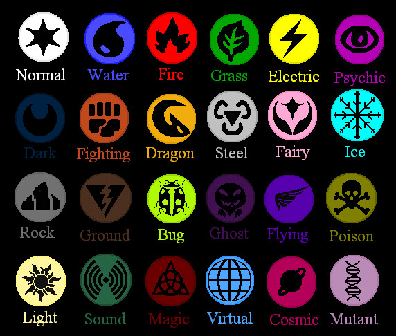 Pokemon Type Symbols By Soluna17