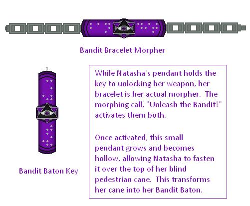 Bandit Ranger Morpher by Soluna17
