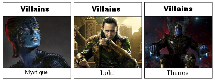 Marvel Monopoly Villains Spaces by Soluna17