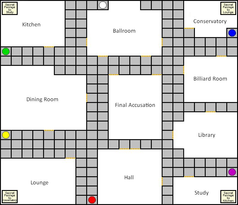Clue board template by Soluna17 on DeviantArt