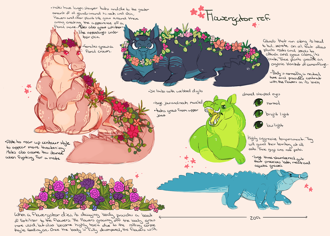 Flowergator Ref. by CitrusFoam