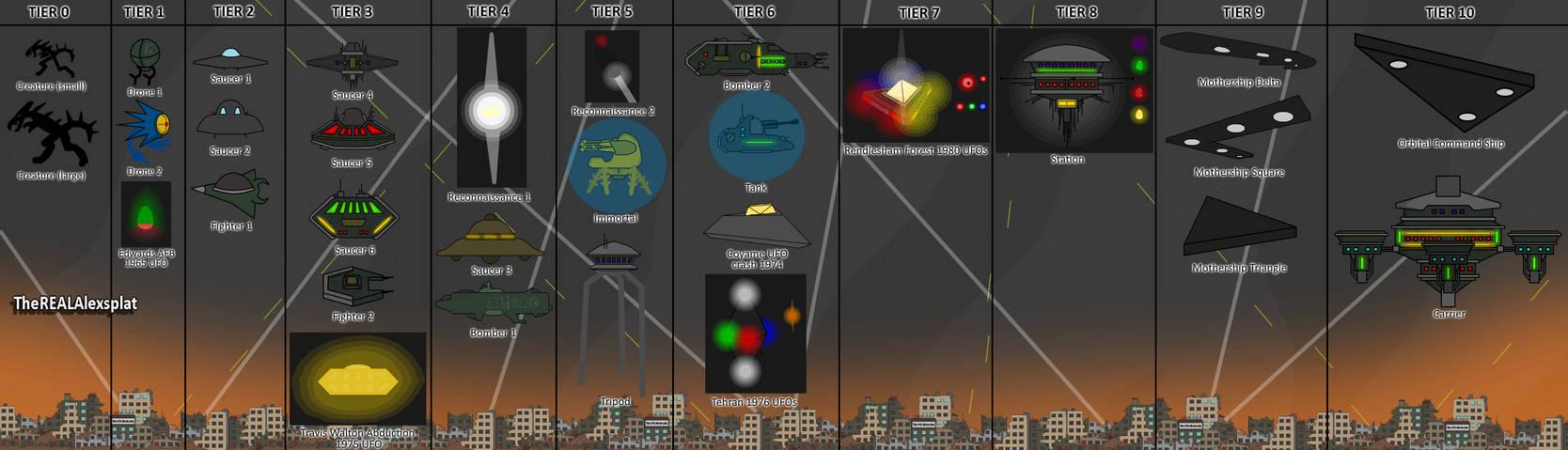 Pivot Alien Invasion Fight War Animation S1 Aliens