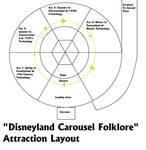Disneyland  Carousel Folklore Attraction Layout