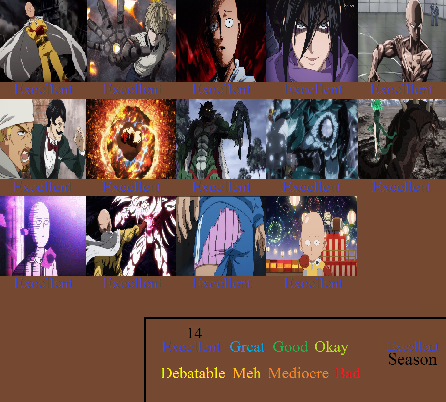One-Punch Man Season 1 Scorecard by superjonser on DeviantArt