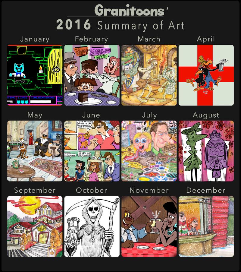 Granitoons' Summary of Art 2016 by Granitoons