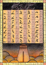 D'ni Alphabet