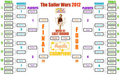 The Sailor Wars 2012 by SarahsPlushNStuff