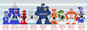 Mega Man 3 size chart