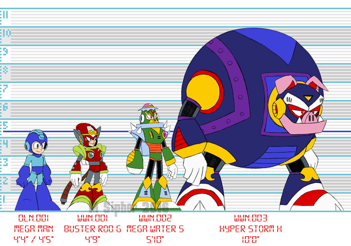 Mega Man The Wily Wars Size Chart By Msipher On Deviantart