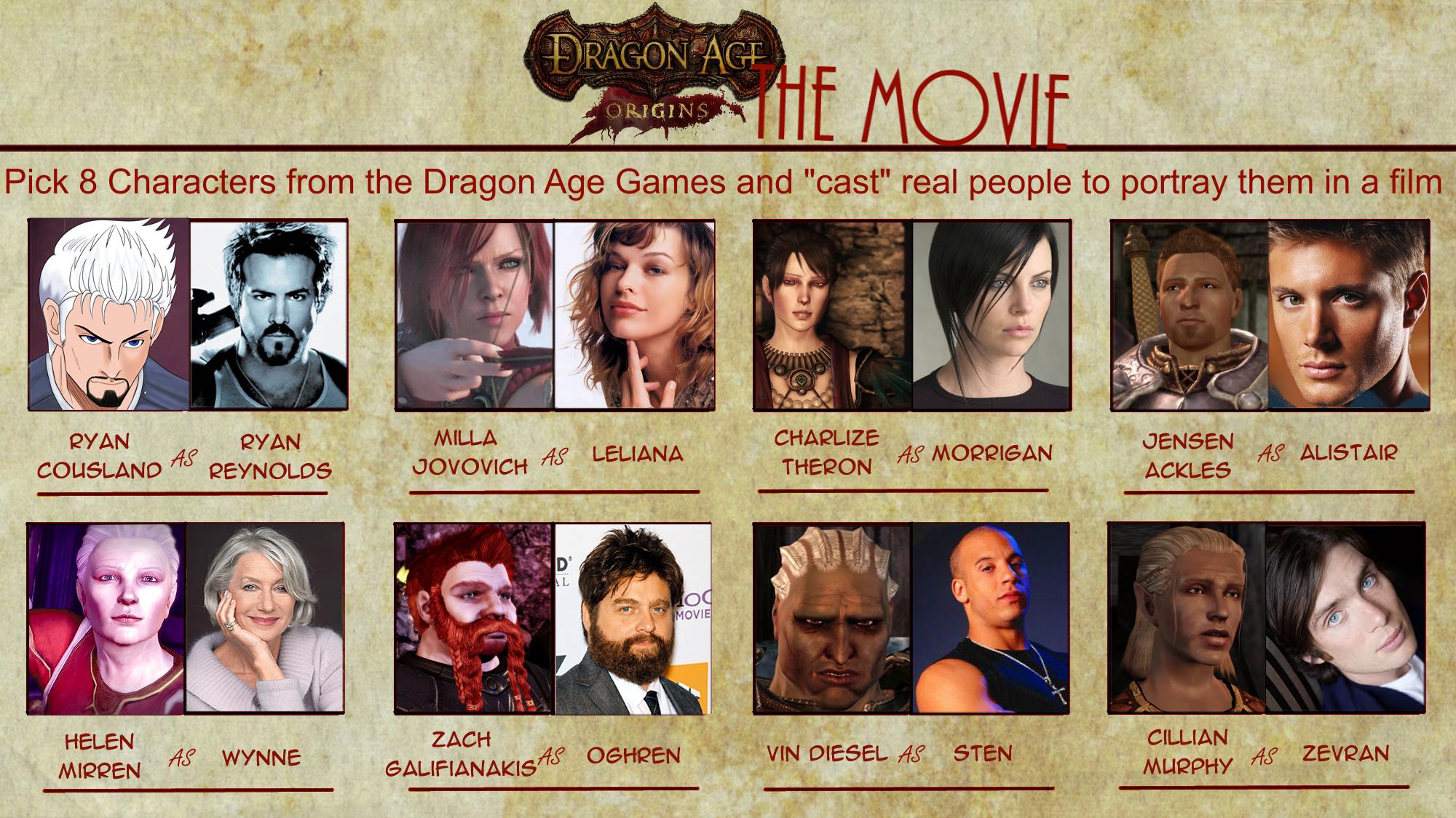 Just friends movie meme the dragon age movie meme cast