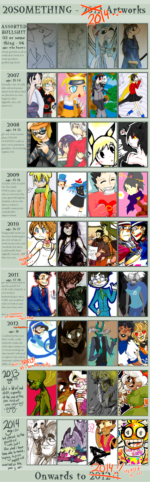 improvement meme 20something - 2014 [UPDATED] by crovvn