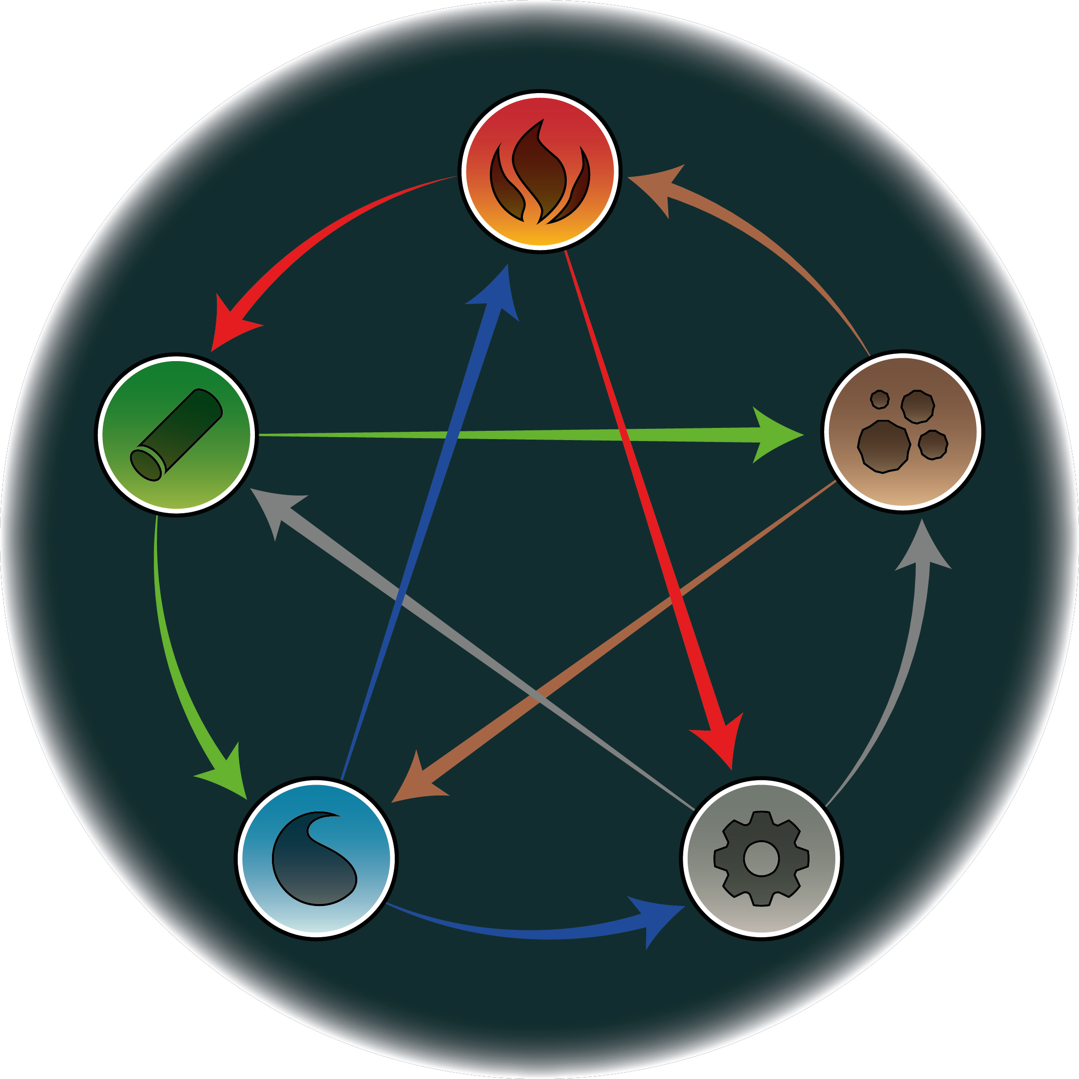 Five Elements Art : Five elements by rayodev on deviantart