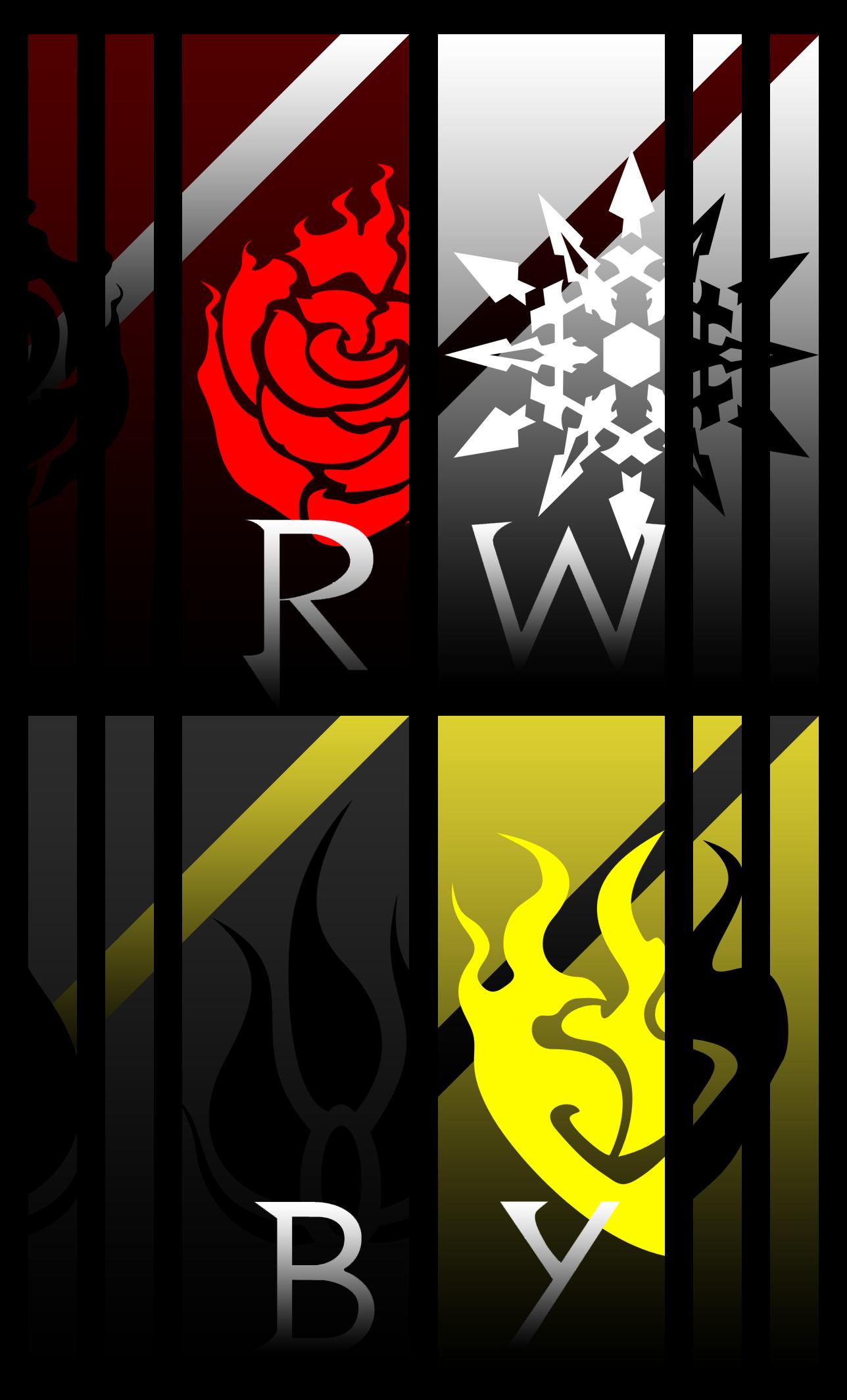 RWBY Wallpaper By Emperial Dawn