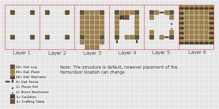 Minecraft Witch Hut Floor Plan by