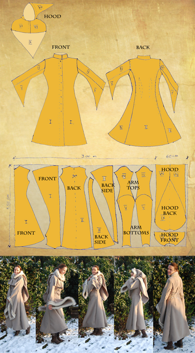 Winter coat pattern by Sindeon