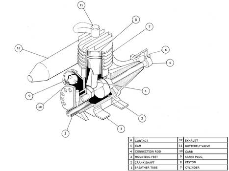 model aircraft engine