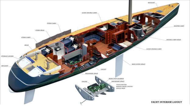 Yacht Interior layout