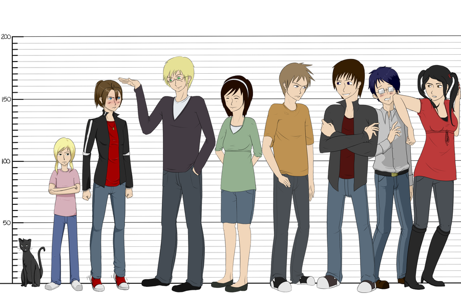 Anime Characters 153 Cm : Ak height comparison by shadowcutie on deviantart