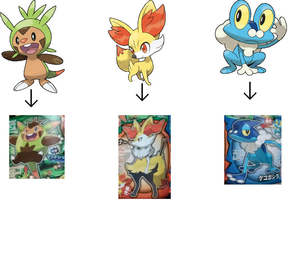 Related Pictures Pokem...X And Y Starter Evolutions