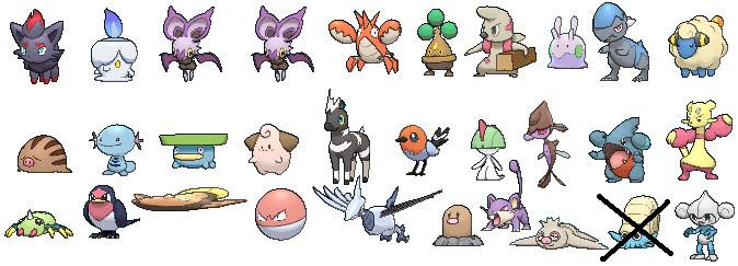 Pokemon Adoptions (levels 1-5) by pipomonkeys