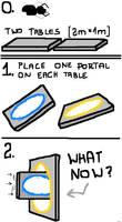 fun_with_portals by Kinzai-Ninja