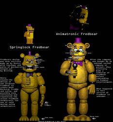 interpretation of the two fredbears