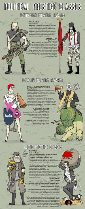 Political Dungeons and Dragons prestige classes