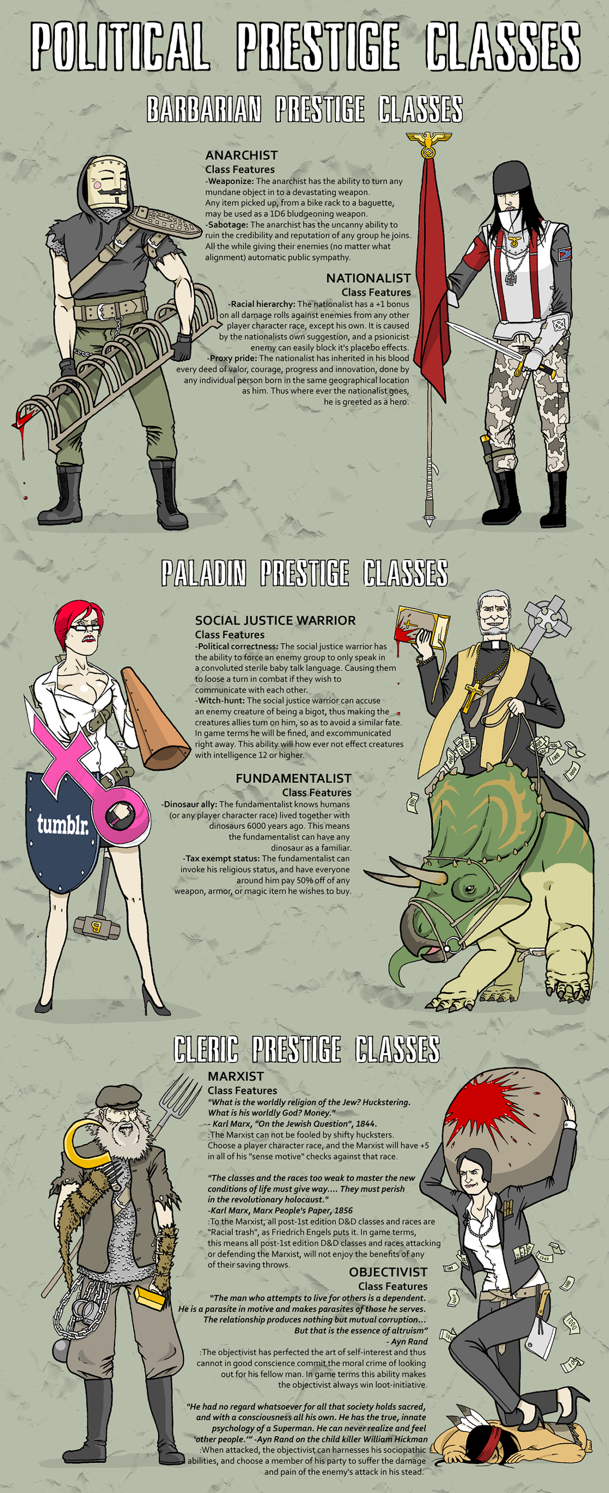 Political Dungeons and Dragons prestige classes by jalmari
