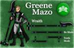 RWBY - Greene Mazo