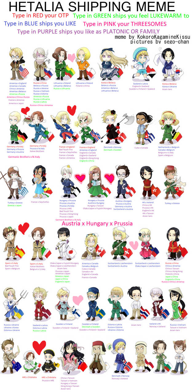 Hetalia Shipping Meme By Xblkdragonx On Deviantart