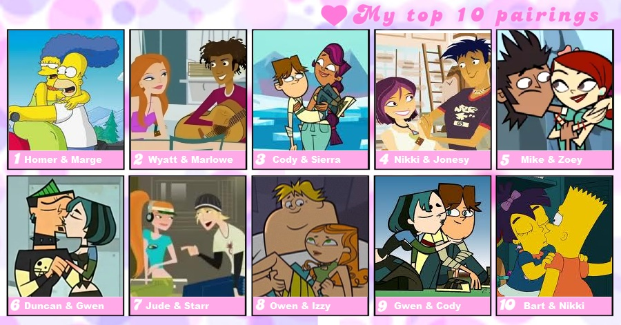 My Top 10 Couples Meme by DJgames