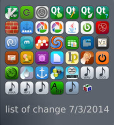 list of change 7/3/2014