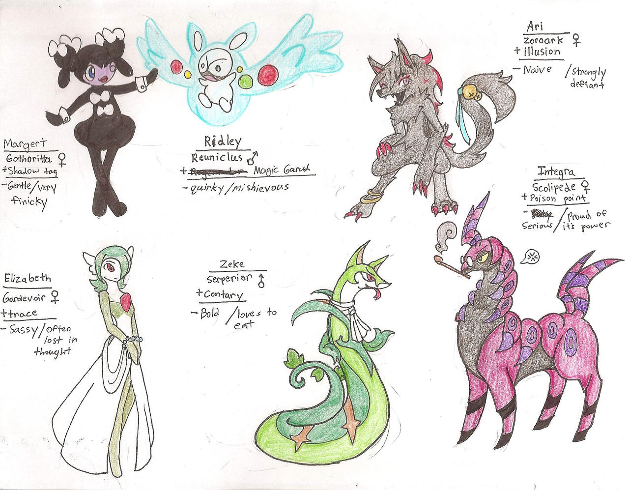 PCBC3 Pokemon Team refs by Mad-Plot-Bunny