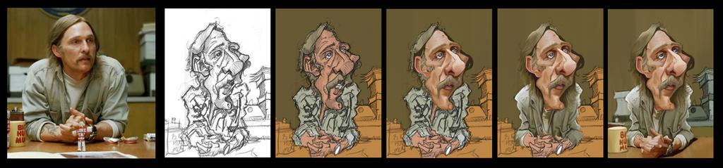 Matthew McConaughey caricature Process