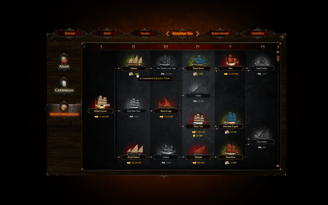 Wind of Luck Arena - Ship Tiers by coy2k