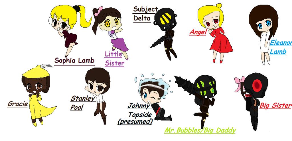 Bioshock 2 Character Chibi's by Romel22445